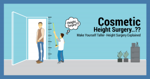 """A tall man with his bones showing in the legs and another shorter guy with a measuring tape and a though bubble above his head that says """"height surgery?"""". Then the title of the article to the right """"Height Surgery Explained - Make Yourself Taller""""."""