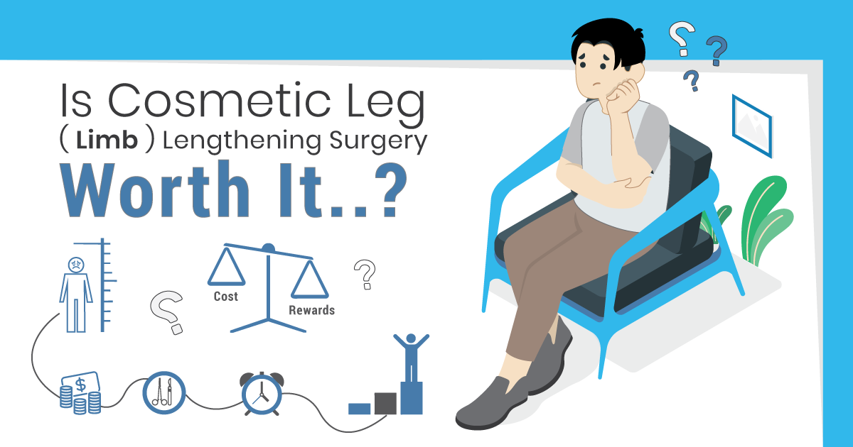 Man sitting in chair contemplating if cosmetic limb or leg lengthening surgery is worthwhile with icons symbolizing cost vs reward, height dysphoria, costs, time, and getting taller