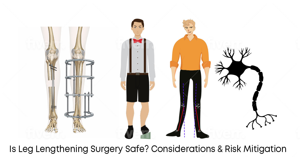 An graphic image with a skeleton showing an external fixator on one leg, an internal rod on the other. Then a separate man on a slant board, another guy showing axial deviation, and a nerve ending since nerve damage is possible.